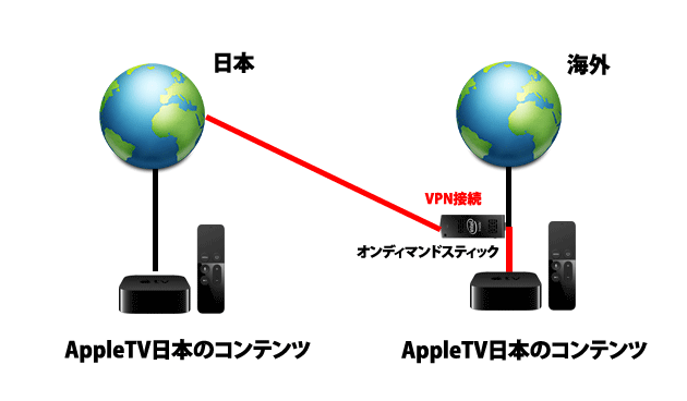 tv-vs-appletv-2