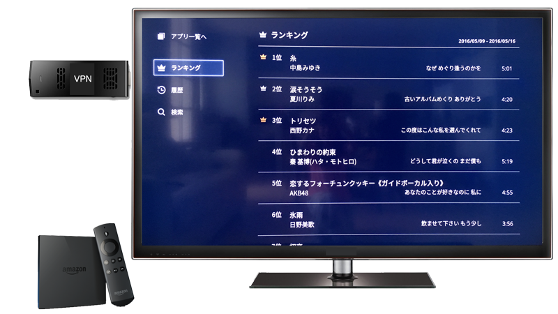 amazonfiretv-unext-karaoke