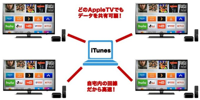itunes-share